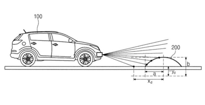 Hyundai patent outlines speed bump detection system
