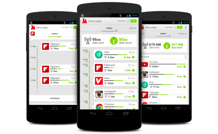 Opera Max data saver adds support for YouTube, Netflix