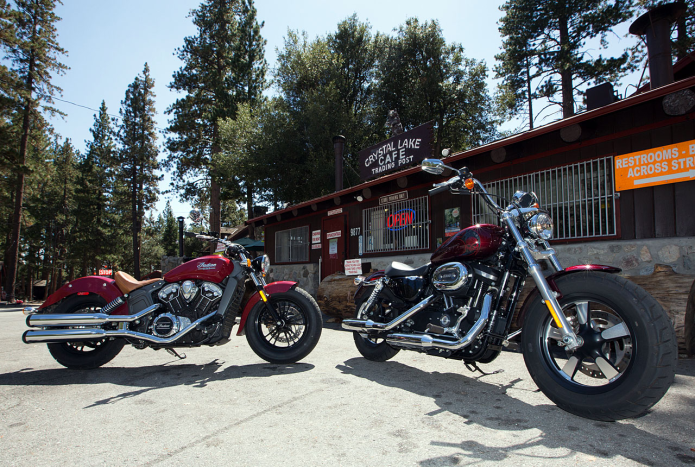 2015 Harley Sportster 1200C vs Indian Scout Comparison Review