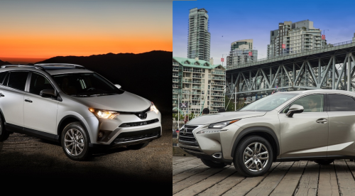 Toyota RAV4 Limited or Lexus NX 200t : Buy This, Not That