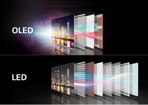 OLED vs. LED TVs : Thanks to HDR, the gap is closing