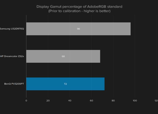 benq-pv3200pt-display-gamut-720×480-c