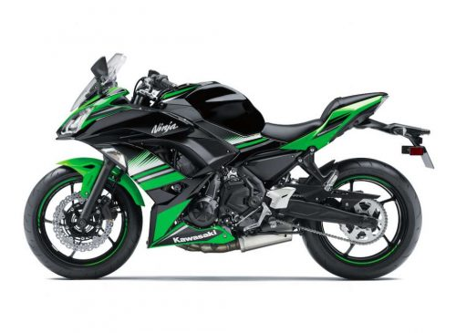 2017 Kawasaki Ninja 650 Review