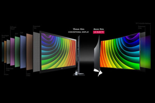 OLED vs LED LCD – Which display tech is the best?