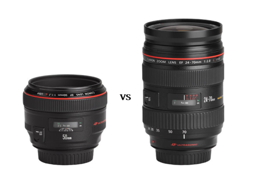 Prime vs zoom lenses : Can the best zoom lens match the best prime?