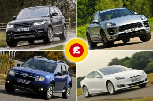The 10 slowest-depreciating cars of 2017