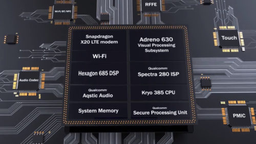 Snapdragon 845 hands-on: The blueprint for 2018