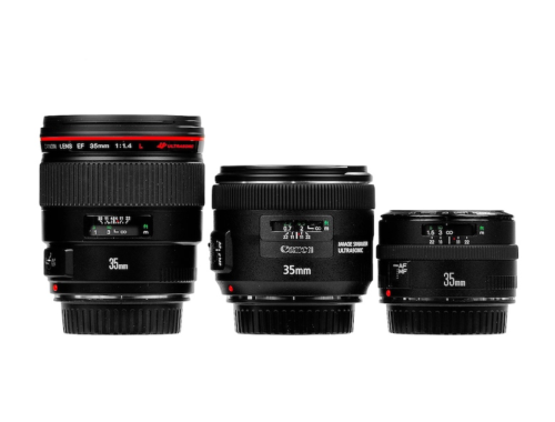 Best Canon Lenses for Street Photography