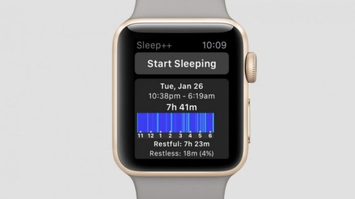 And finally: Your Apple Watch can now detect when you're snoring