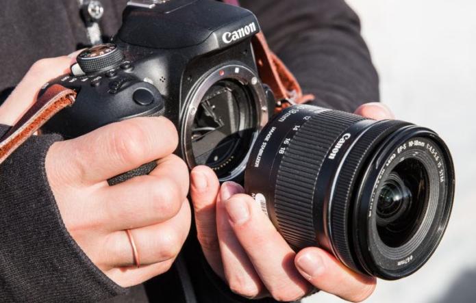Top 20 Best Canon EOS Lenses 2018