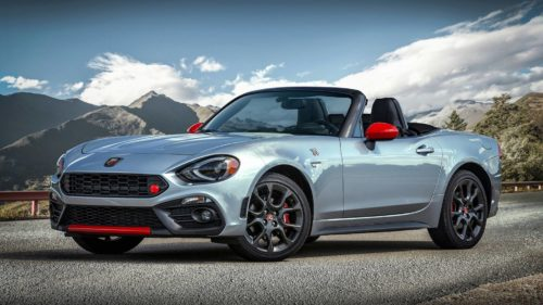 2019 FIAT 124 Spider Review