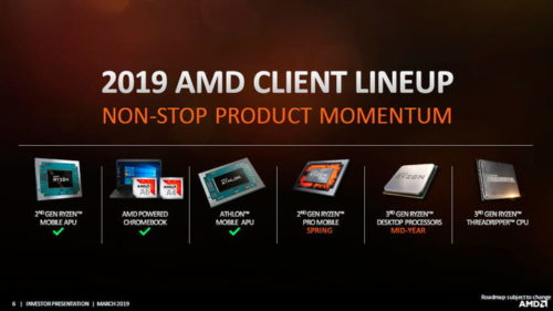 AMD Ryzen 3000 Threadripper CPUs will launch in 2019