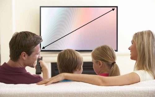 Buying a TV? Here Are 11 Things You Should Know