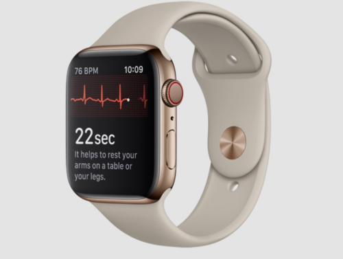 ECG explained: The science behind the wearable health tech revolution