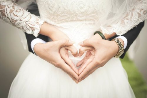 Best Lenses For Wedding Photos 2019