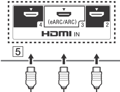 HDMI ARC and HDMI eARC explained: The evolution of the Audio Return Channel