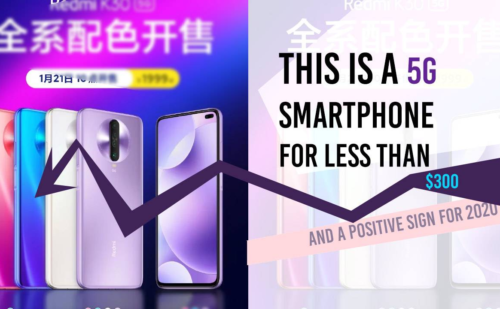 Agressive pricing in China means 5G phones must start cheap