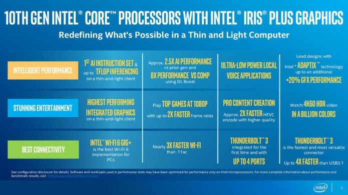 Intel Core i5-1035G7 vs i5-10210U – the Ice Lake processor is more refined product with over two times faster iGPU than i5-10210U