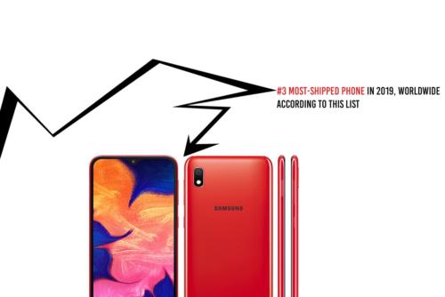 An alternate 2019 top 10 phones list: Cheaper still wins