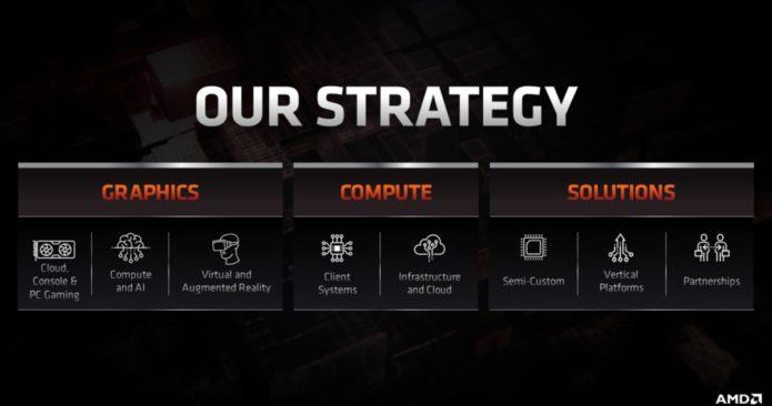 AMD talks PC GPU ray tracing as it looks to the future of Ryzen and Radeon
