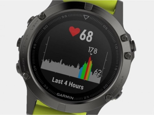 Garmin data reveals how the world is working out during the lockdown