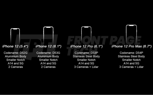 Latest iPhone 12 leak showcases screen sizes, LiDAR sensor, camera setup, and more