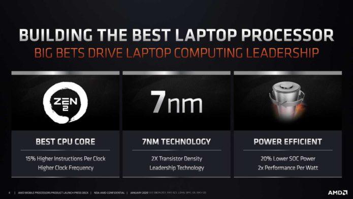 AMD Ryzen 5 4500U vs Intel Core i5-1035G4 – another heavy defeat for Intel