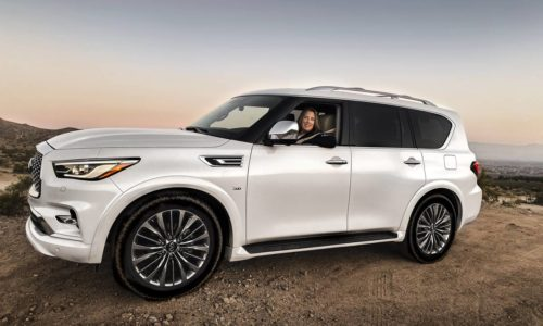 Infiniti QX80 SUV debuts at 2020 Rebelle Rally event