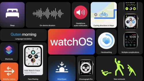Inside watchOS 7: ​The new features landing on your Apple Watch