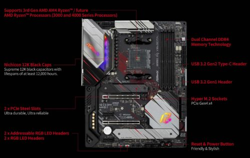 ASRock B550 PG Velocita Review