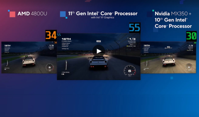 Intel piles on the benchmarks to show Tiger Lake is the fastest laptop CPU