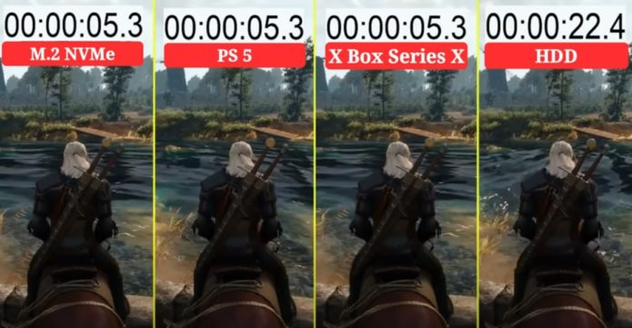 PlayStation 5 vs Xbox Series X vs Sabrent Rocket PCIe 4.0 SSD vs HDD load times: Say farewell to the last generation