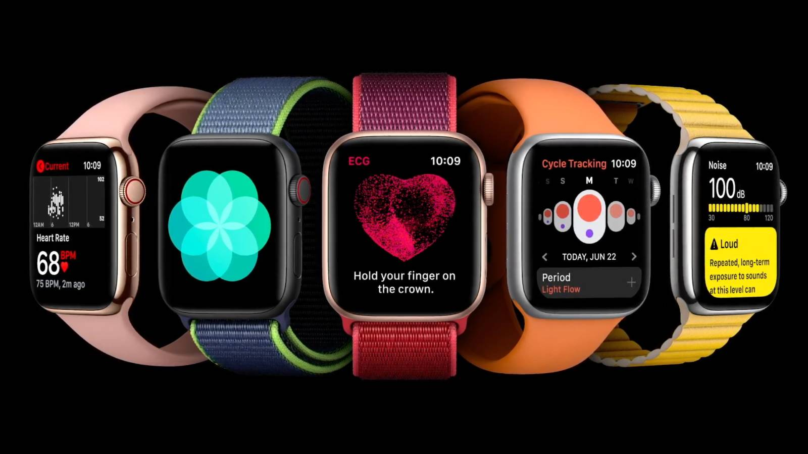 Apple Watch 7: Release date, price, features and leaks