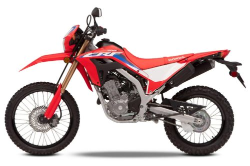 2021 Honda CRF300L and CRF300L Rally Coming To America