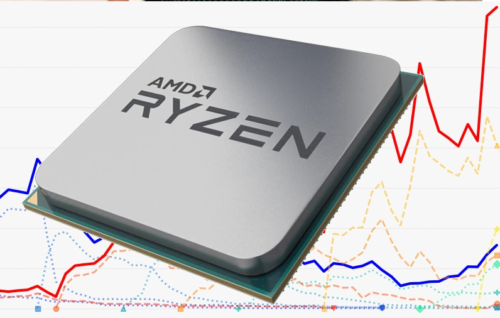 Huge AMD Ryzen 9 5950X and Ryzen 5 5600X sales combine with Matisse in Mindfactory report to leave Intel's Rocket Lake with a Sisyphean task