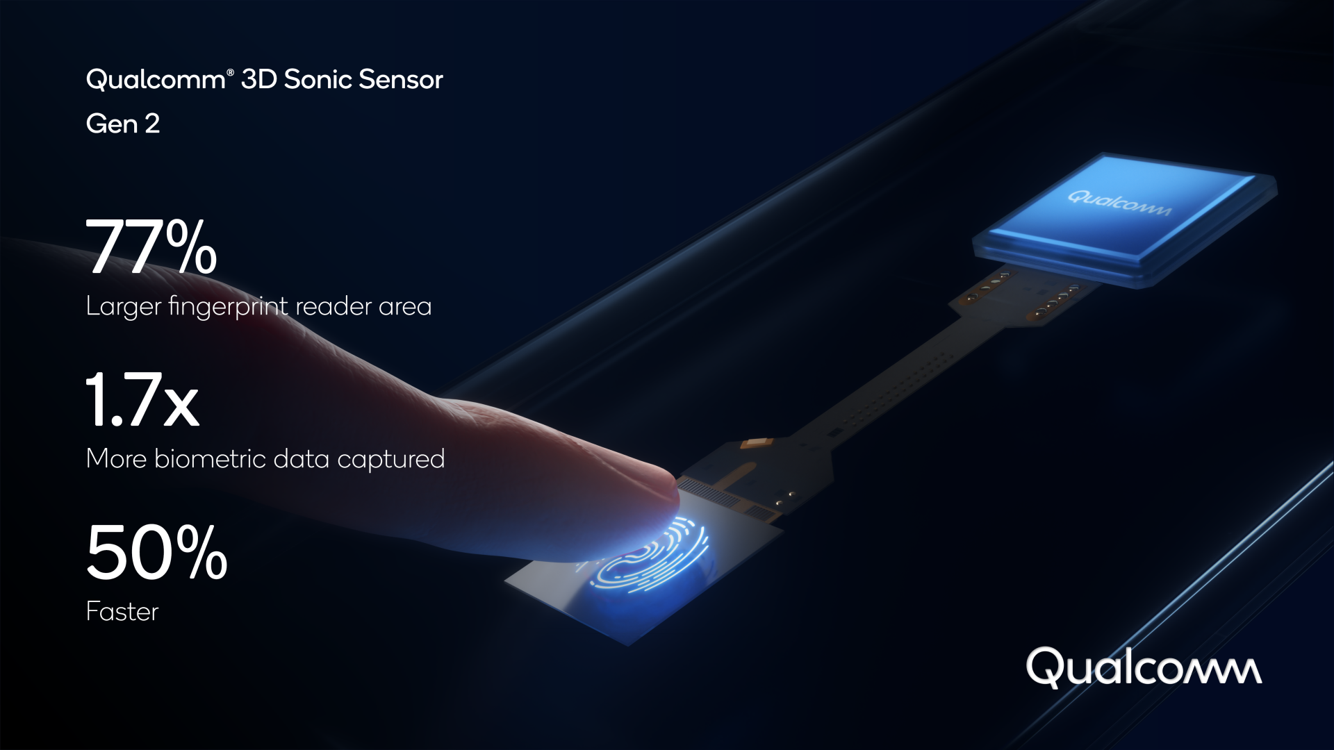Qualcomm has likely revealed a huge Samsung Galaxy S21 improvement