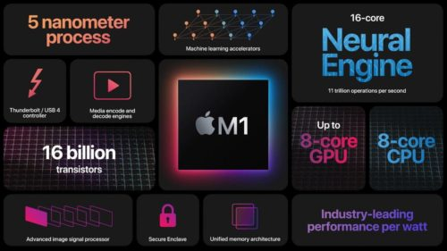Intel benchmark swipe at Apple Silicon M1 sounds a bit desperate