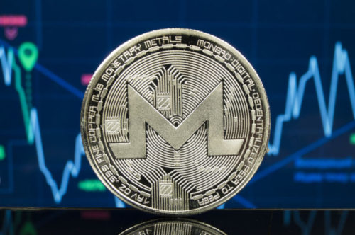 The Beginner's Guide to Mining Monero