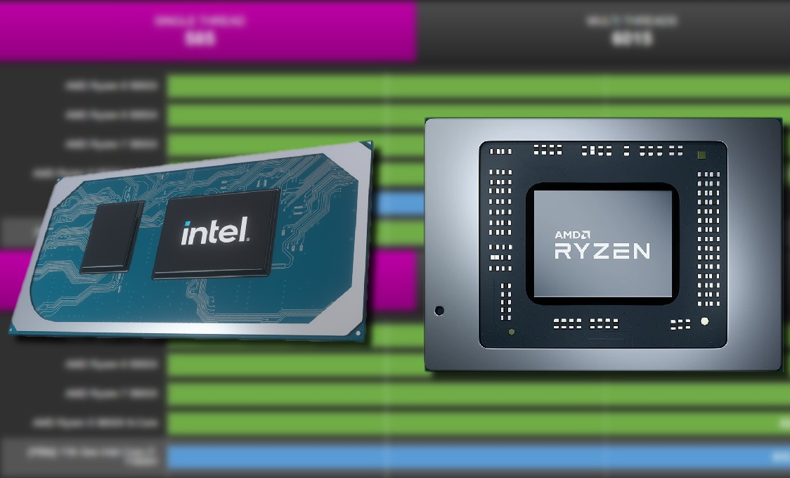 Intel Core i7-11800H trades blows with AMD Ryzen 7 5800H in CPU-Z benchmark comparison and wins by a nose