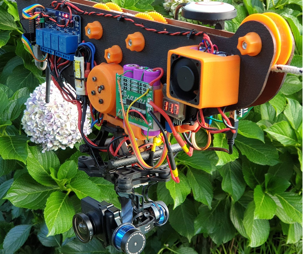 DIY cable cam