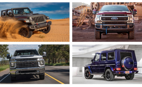 Vehicles Tested with the Worst Highway MPG