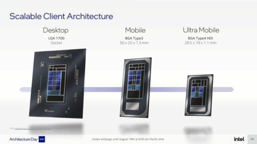 Intel Alder Lake CPU (12th Gen) release date, performance, features and more